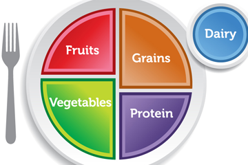 MyPlate - United States Department of Agriculture