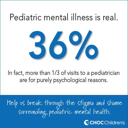 Mental Health Initiative Choc Children S