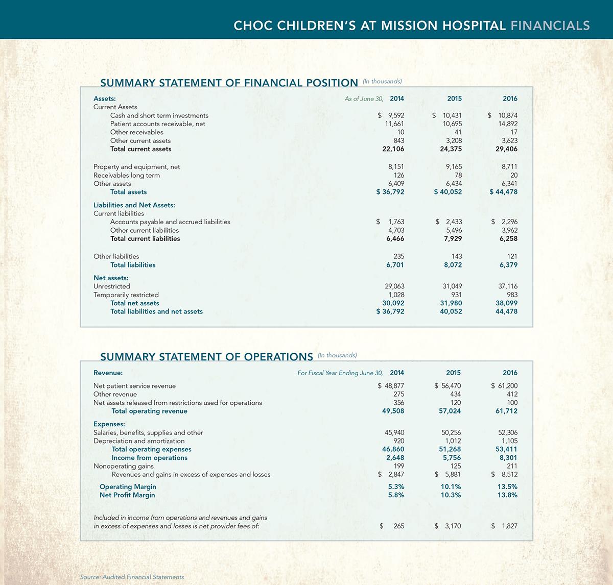 annual-report-2016-financials-05